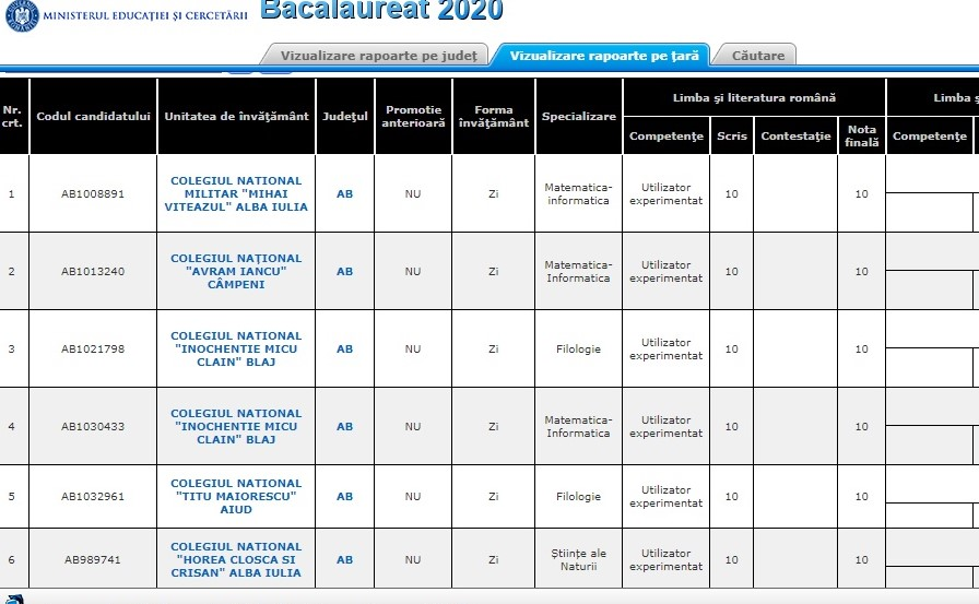 Rezultate Bac 2020. Ce note a obținut Selly, dar și alți ...  |Rezultate Bac 2020